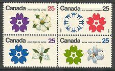 Canada #508-511 (511a), 1970 25c EXPO '70 - Osaka Japan, Se-Tenant B4 Unused NH