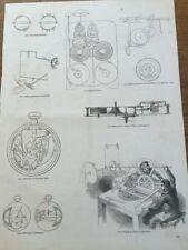 Etching Surrealism Original Art Prints
