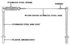 2 metre long bird post wire bird spike control proof repeller safe  for children