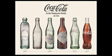 Coca-Cola EVOLUTION OF THE BOTTLE 1899-1957 Historical Wall POSTER