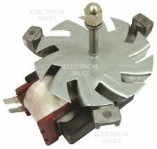 Motores para placas, hornos y campanas de cocina