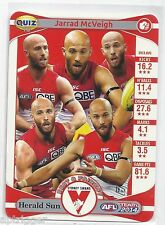 2014 Teamcoach Herald Sun Quiz (16) Jarrad McVEIGH (Which of the following...)