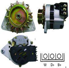 Alternateur pour Ford Scorpio 2.0 avec 75 A 6 nervures 80 mm 1989-1991