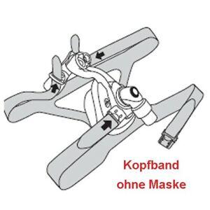 Kopfband für Resmed Mirage Maske Zubehör für CPAP Maske von Resmed