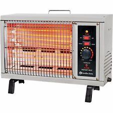 Comfort Zone CZ530 Heater