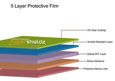 6X Supershieldz HD Clear Screen Protector Saver For Alcatel Zip