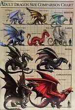 NEW * DRAGON SIZE *  DRAGON ANNE STOKES FANTASY ART BIRTHDAY GREETING CARD