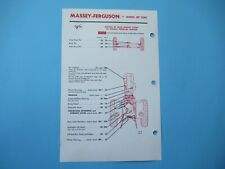 Massey Ferguson MF 1080 tractor lubrication service guide chart