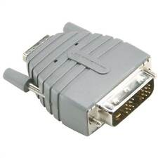 Bandridge DVI to High Speed HDMI Adapter
