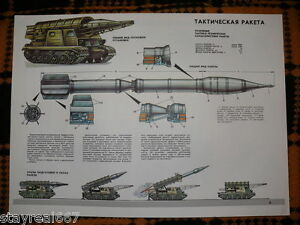 Authentic Soviet Russia Military Propaganda Weapon Poster Tactical Missile SCUD