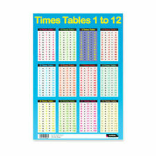 Sumbox 2022 Educational Times Tables Maths Poster Wall Chart - Blue