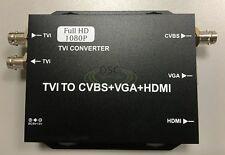 HD-TVI to HDMI/VGA/CVBS Distribution Video Converter