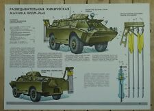 Authentic Soviet Russian Poster BRDM Armored Vehicle