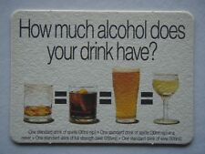 HOW MUCH ALCOHOL DOES YOUR DRINK HAVE COASTER