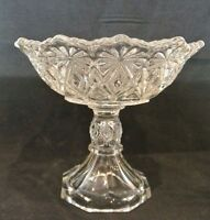 Vintage Clear Glass Compote EAPG SHOSHONE Pattern