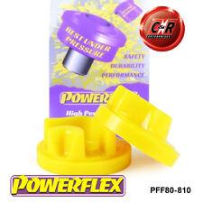 Powerflex PFF80810