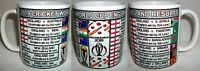 2019 England World Cup Cricket Scores Results 2019 Tea Coffee Mug Ball Bat