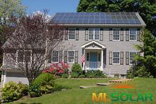 2.5KW (10x Renesola 250W) UL Listed NEW Solar Panels 25yr Warranty On / Off Grid