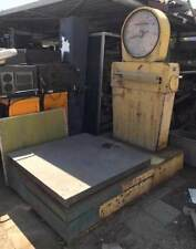 Fairbanks Freight Pallet Scale - 6250 LBS Capacity