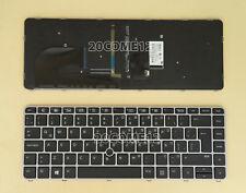 NEW for Lenovo Thinkpad Yoga P40 20GQ 20GR Keyboard Spanish Teclado BACKLIT