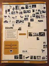 1967 Eames Office Herman Miller Pictorial History SCARCE Modern Timeline Poster