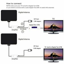 HD High Definition TV Fox HDTV DTV VHF Scout Style TVFox Cable New Super Antenna