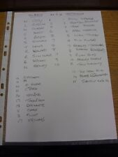 24/07/2013 Teamsheet: Salisbury City v Portsmouth [Friendly] . Thanks for viewin