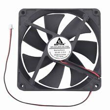 price of 2 X 140mm Fan Travelbon.us