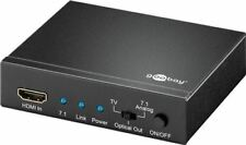 HDMI/4K2K 7.1 audio extractor from HDMI source & provides separate transmissions
