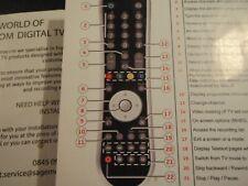 SAGEMCOM HIGH DEFINITION DIGITAL TERRESTRIAL TELEVISION RECORDER DTR HARDLY USED