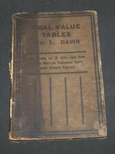 1943 Coal BTUs Analysis Prices WW II Boone County Grain & Seed Lebanon Indiana