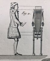 Automate 1792 Puppet Robotic Mechanical Rare Engraving Old Magic