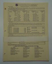 GAF Lenco Catalog Supplement 1971 Photography Lenses Projectors Accessories