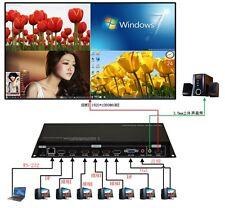 New 4*HDMI  2*DP 1*VGA Quad HD Video Multi-viewer Processor 1080P With PIP POP