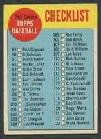 1963 Topps #102 Checklist 89-176 EXMT/EXMT+ 23239