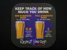 DRINKSAFE KEEP TRACK OF HOW MUCH YOU DRINK RESPECT YOURSELF COASTER