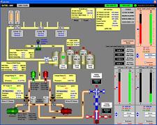 PC based HMI/SCADA (unlimited tags) Allen Bradley Omron Siemens AD Mitsubishi