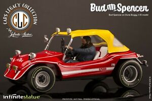Bud Spencer on Dune Buggy 1:18      Condividi     Twitta
