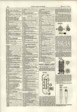 Separador de vapor 1889 Soporte de cable eléctrico calentador de agua de alimentación patentes