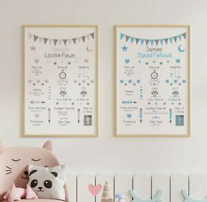 Personalised New Baby Wall Prints Poster Baby Girl Baby Boy Birth Baby Gift