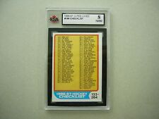 1986/87 O-PEE-CHEE NHL HOCKEY CARD #198 SECOND CHECKLIST KSA 8 NM/MT 86/87 OPC