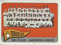 1965 Topps Baltimore Orioles 3rd Place A.L. Team Photo #572