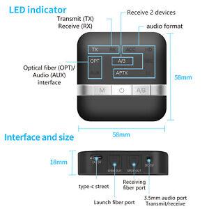 Bluetooth 5.0 Sender und Empfänger Optischer Audioadapter Splitter Schwarz