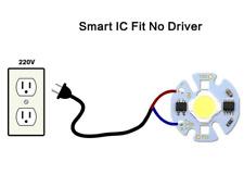 High Power COB LED Chip 9 Watt 230V Warmweiß Chip 1000 Lumen Smart IC