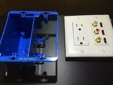 P&S Power Outlet 3x RCA R/W/Y 3x HDMI Two Gang Wall Plate White & OW Box