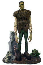6 Foot 1:6 Scale Resin Model Kit-Jeff Yagher/Famous Monsters
