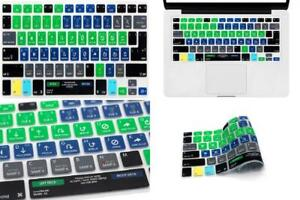 HRH Serato DJ Functional Shortcuts Hotkey Silicone Keyboard Cover