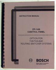 Bosch CP-1420 Control Panel Instruction Manual 1985