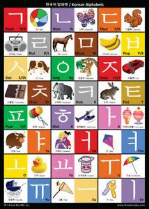 Korean Alphabet Chart : Hangul Alphabet Poster