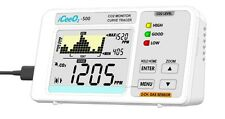 iCeeO2 CO2 Meter with Curve Tracer - Most Desired CO2 Meter w/o expensive label